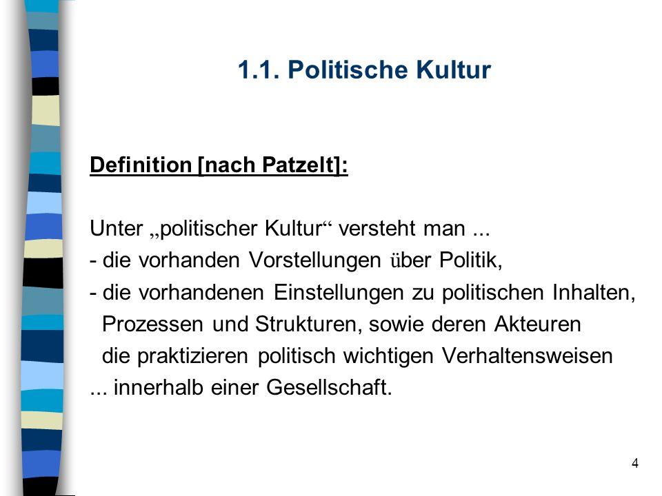 1.1. Politische Kultur Definition [nach Patzelt]: